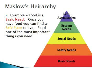 Emotions - Maslow's Hierarchy of Needs w/worksheet (POWERPOINT)