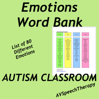 Emotions Word Bank