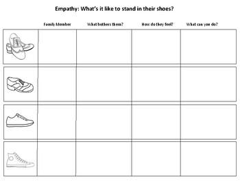 Empathy Shoe Worksheet (Classroom Guidance)