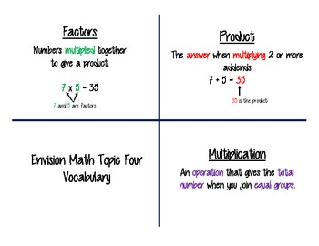 EnVision Math Topic 4 Vocabulary Anchors