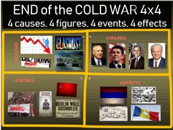 End of Cold War (fall of communism): 4 causes 4 figures 4