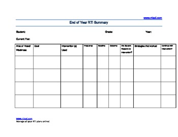 End of Year RTI Summary Sheet