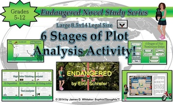 Endangered by Eliot Schrefer Plot Analysis Activity Common Core