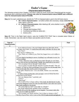 Ender's Game Chapter 1 Characterization Exercise