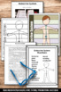Endocrine System Science Interactive Notebook Activity Hum