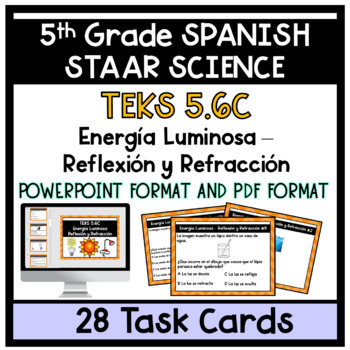 Energia Luminosa Refraccion y Reflexion Light Energy (5th Grade)