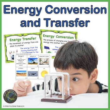Energy Conversion and Energy Transfer Posters and Activities