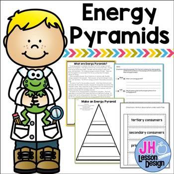 Energy Pyramids Mini-Unit