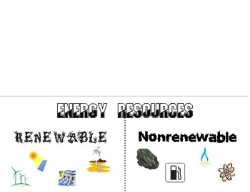 Energy Resources Foldable - Renewable and Nonrenewable