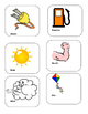 Energy Sources Sorting Cards