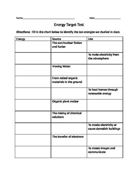Energy Test