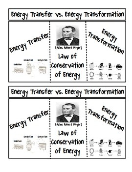 Energy Transfer vs. Energy Transformation and the Law of C