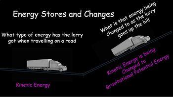 Energy Transfers
