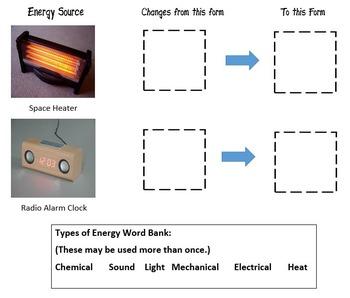 Energy Transformations Activity