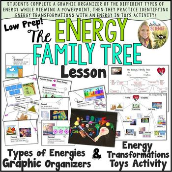 Energy Types and Transformations Graphic Organizer and Toy
