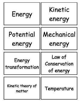Energy Unit Flash Cards, Middle school Science, 6-8 Science