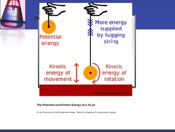 Energy - What is Energy