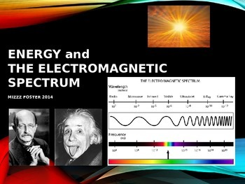 Electromagnetic Spectrum and Energy Power Point