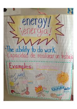 Dual language, the energy. Spanish / English.