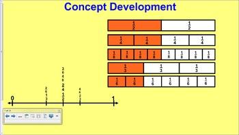 Engage NY 3rd Grade Common Core Entire Math Module 5- Topi