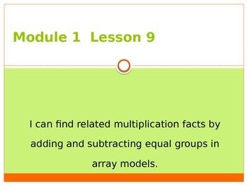 Engage New York / Eureka Grade 3 Module 1 Lesson 9 PowerPoint