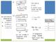 Engage New York / Eureka Grade 3 Module 6 Lesson 4 PowerPoint