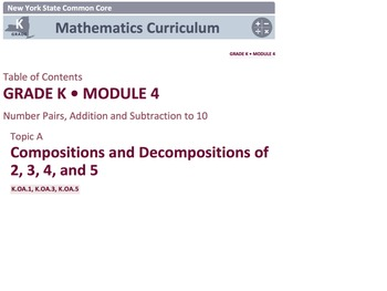 Engage NY Math Module 4 / Eureka Math Module 4 Topic A