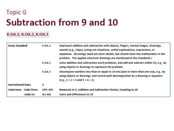 Engage NY Math Module 4 / Eureka Math Module 4 Topic G