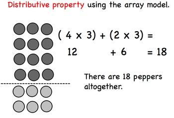 Engage New York Module 1 Lesson 12  Grade 3 Math