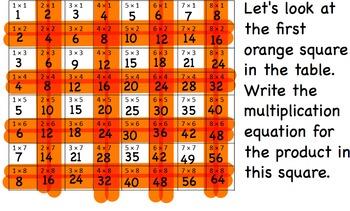Engage New York Module 3 Lesson 17 Grade 3 Math