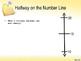 Eureka Math - 3rd Grade Module 2, Lesson 11 PowerPoint