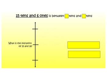 EngageNY Module 1 Lesson 7 Smart Notebook Interactive lesson