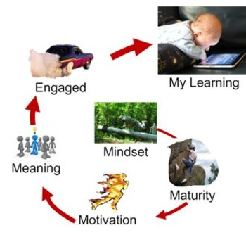 Engaged Learning Poster
