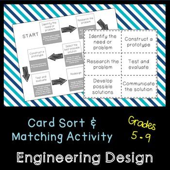 Engineering Design Card Sort