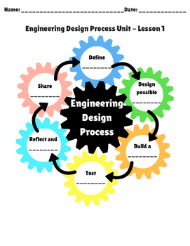 Engineering Design Process Unit Plan Using Catchbook - Stu
