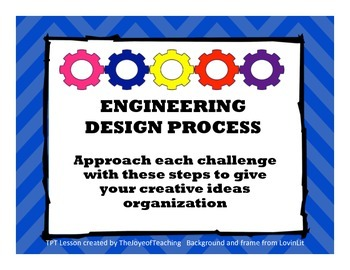 Engineering Design Process steps poster pack