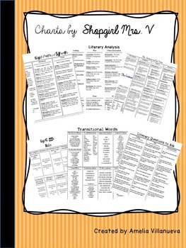 English Language Arts Charts - Grammar, Literature, Writin