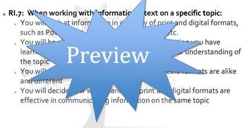 English Language Arts Technology Common Core Standards