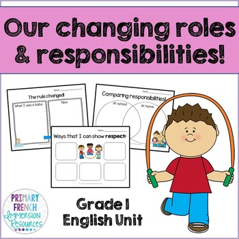 English Rules, Roles and Responsibilities
