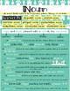 English and Grammar Basics: Noun Poster, Class Decor, Hand