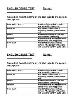 English test assessment genre text types