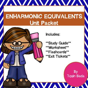 Enharmonic Unit