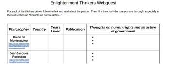 Enlightenment Thinkers Webquest