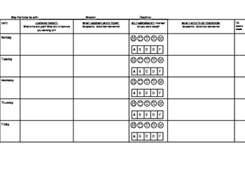 Entrance/Exit Ticket Template