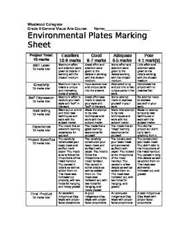 Environmental Plates Marking Sheet
