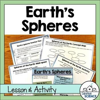 Environmental Science- Hydrosphere, Atmosphere, Lithospher
