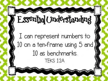 Envision Math Grade 1 Texas Edition Topic 3 Essential Unde