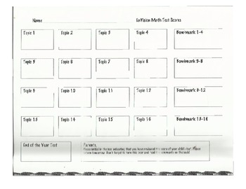 Envision Math Score Sheet 3rd Grade