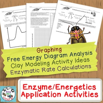 Enzyme Application Activities: Graphing and Modeling Clay