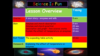 Enzymes and the Effect of Temperature - practical included